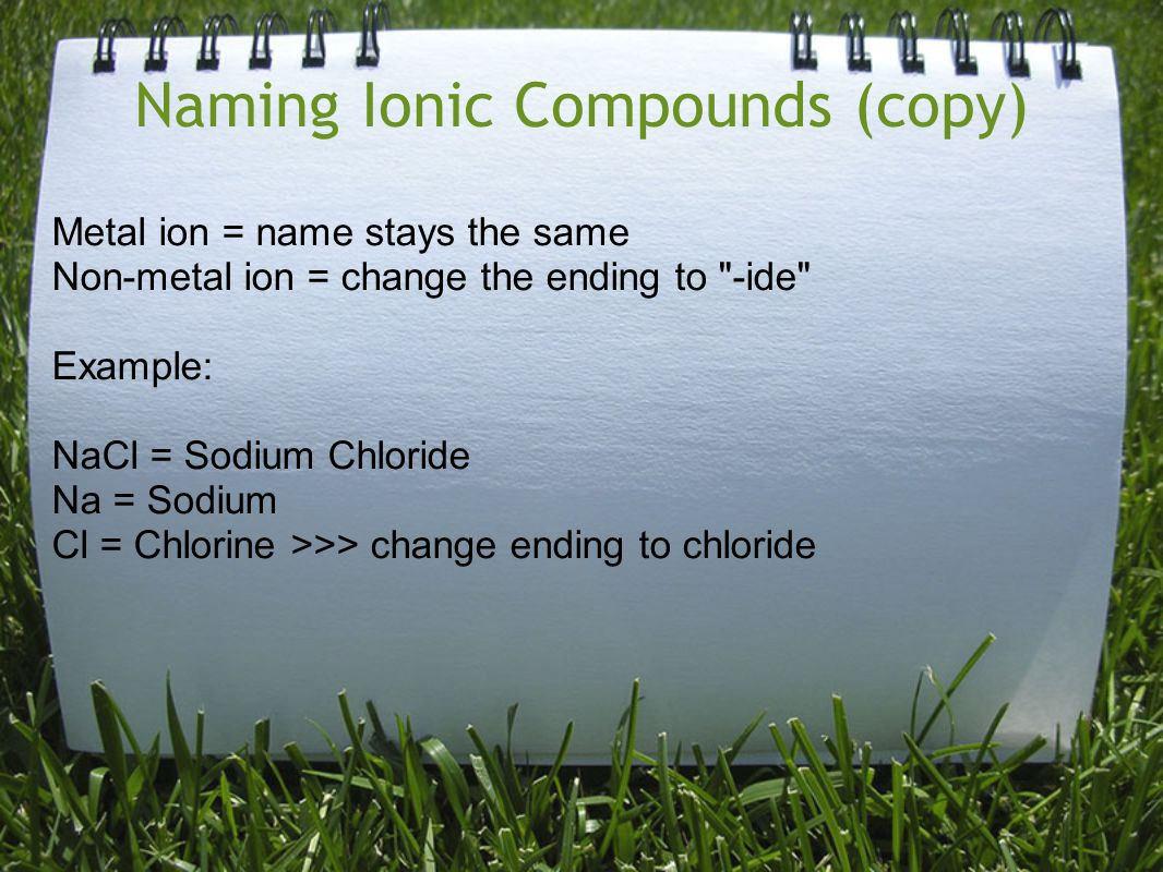 Naming Ionic Compounds (copy)