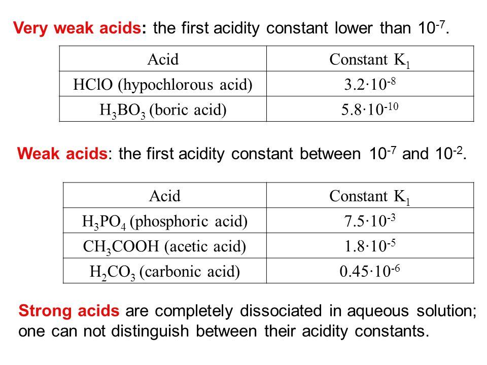 HClO (hypochlorous acid)