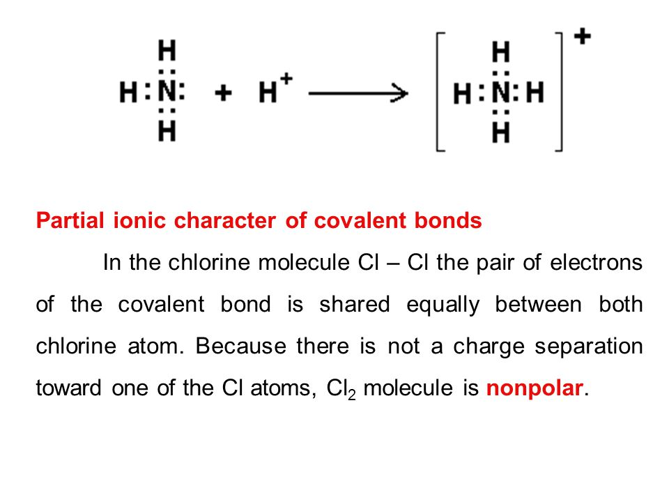 Partial ionic character of covalent bonds