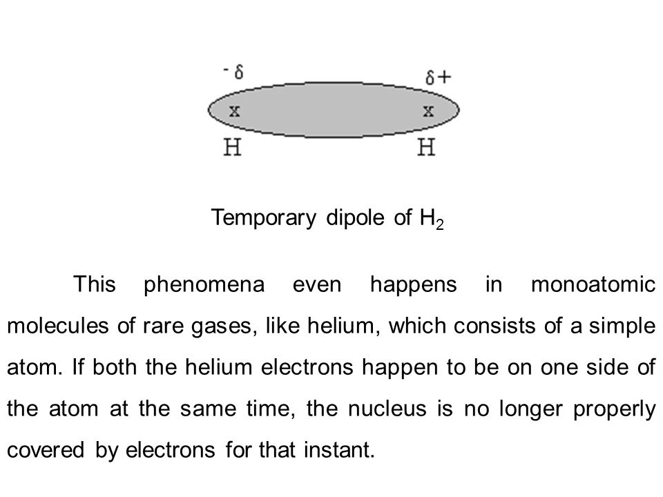 Temporary dipole of H2