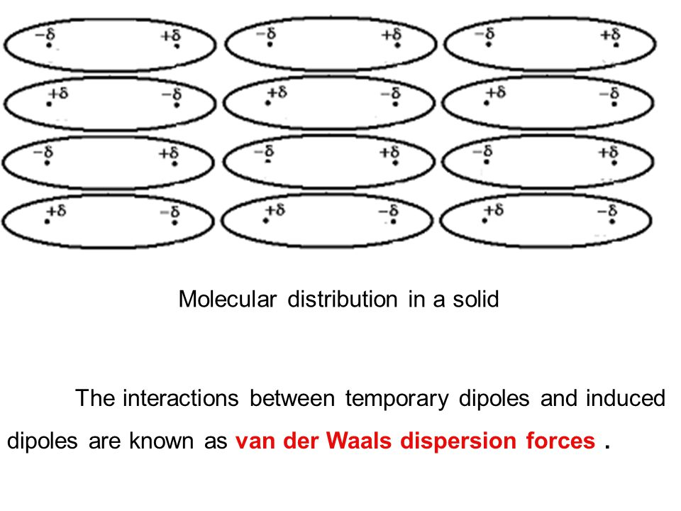 Molecular distribution in a solid