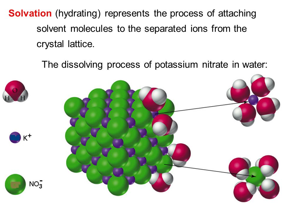 Solvation (hydrating) represents the process of attaching