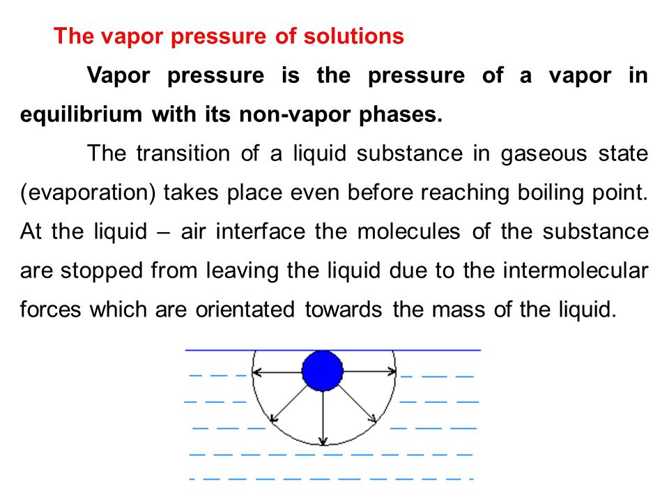 The vapor pressure of solutions