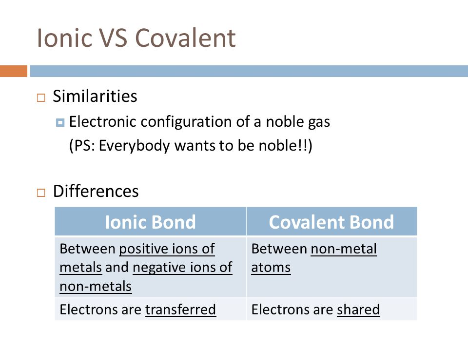 Ionic VS Covalent Ionic Bond Covalent Bond Similarities Differences