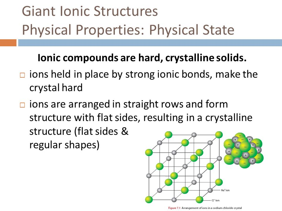 Giant Ionic Structures Physical Properties: Physical State