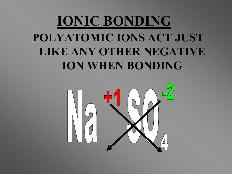 POLYATOMIC IONS ACT JUST LIKE ANY OTHER NEGATIVE ION WHEN BONDING