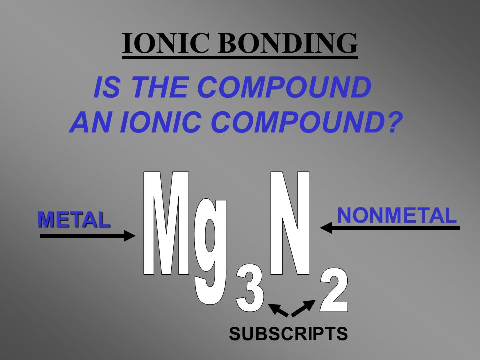 IONIC BONDING IS THE COMPOUND AN IONIC COMPOUND Mg N 3 2 NONMETAL