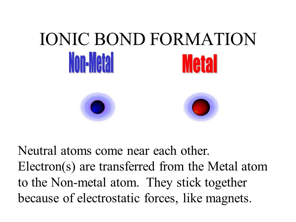 IONIC BOND FORMATION Non-Metal Metal