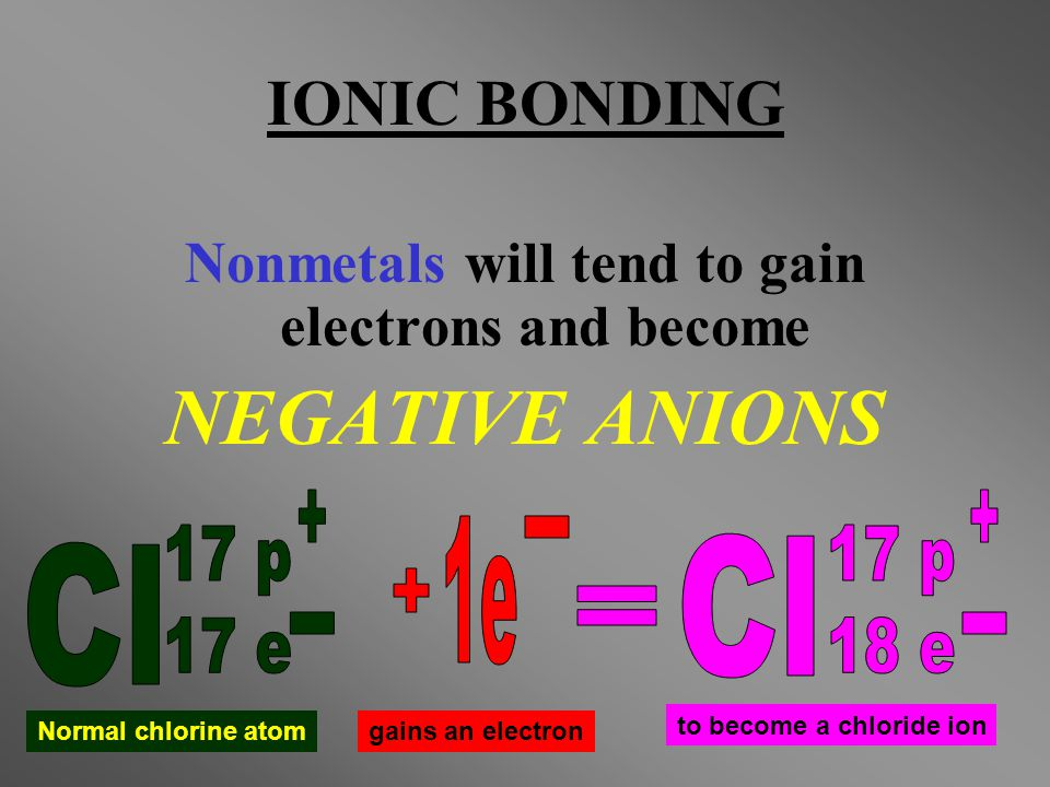 Nonmetals will tend to gain electrons and become