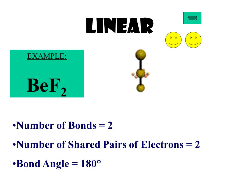 Linear BeF2 Number of Bonds = 2