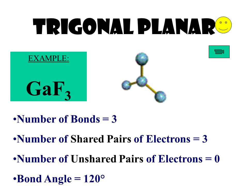 Trigonal Planar GaF3 Number of Bonds = 3