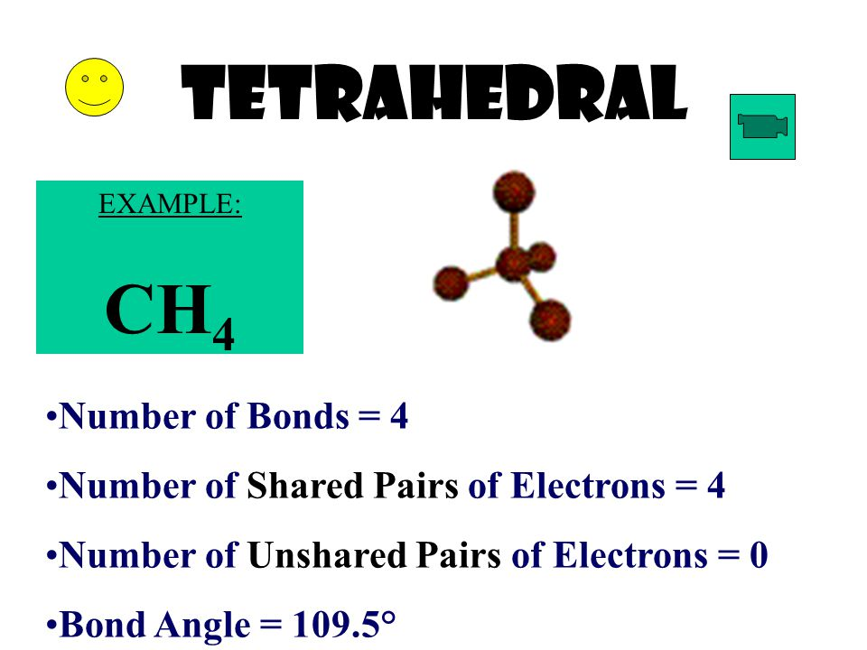 Tetrahedral CH4 Number of Bonds = 4