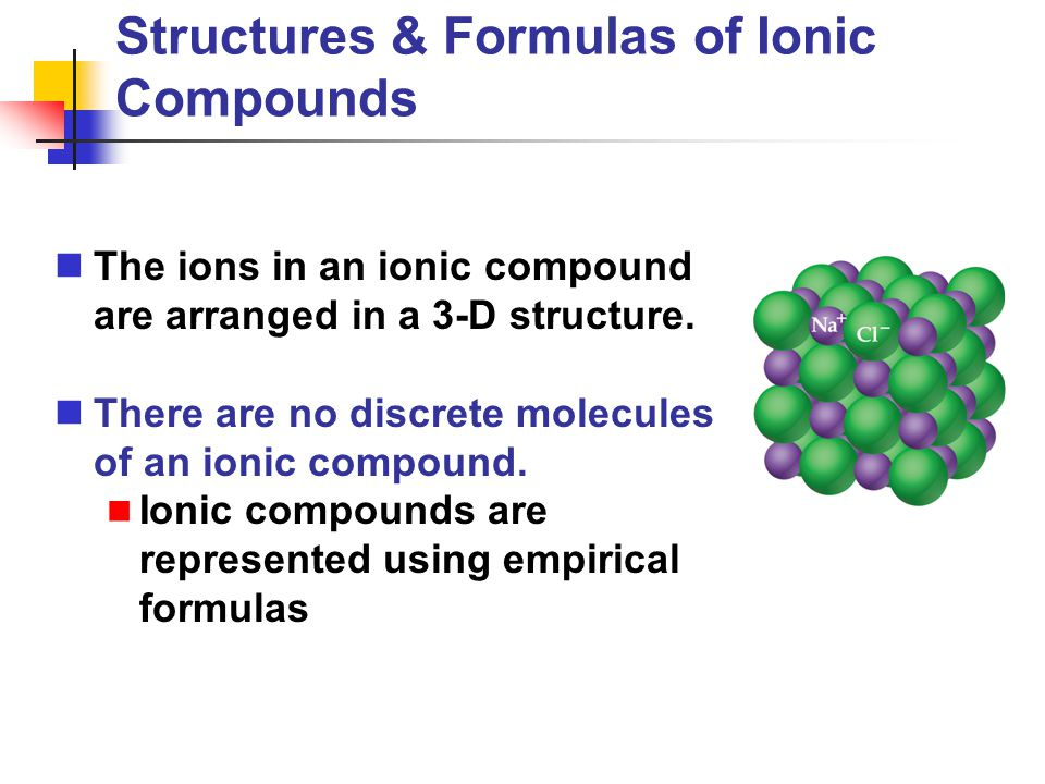Structures & Formulas of Ionic Compounds