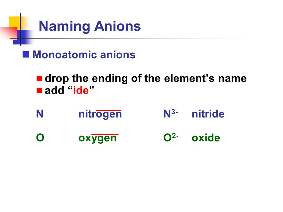 Naming Anions Monoatomic anions drop the ending of the element's name
