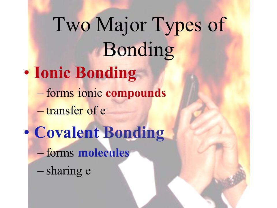 Two Major Types of Bonding