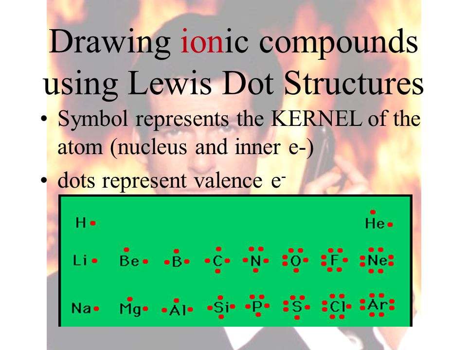 Drawing ionic compounds using Lewis Dot Structures
