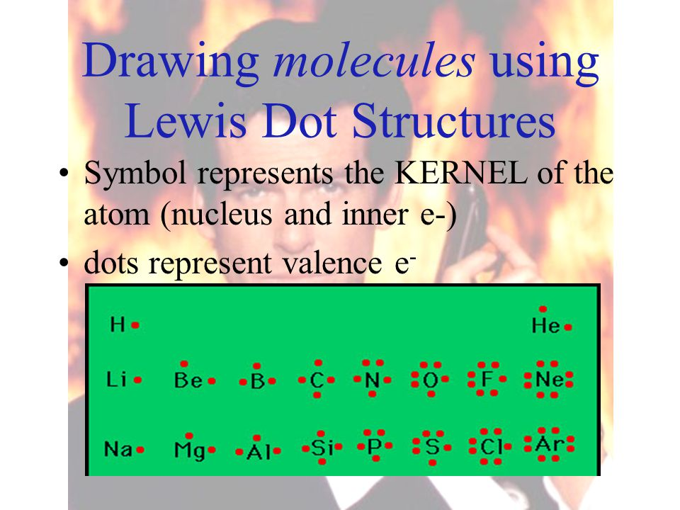 Drawing molecules using Lewis Dot Structures
