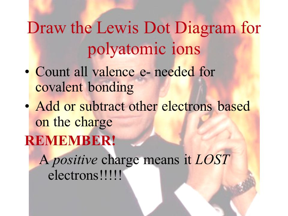 Draw the Lewis Dot Diagram for polyatomic ions
