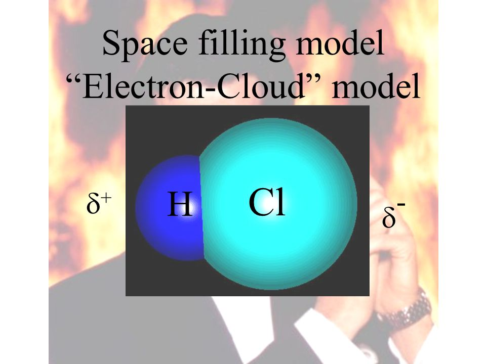 Space filling model Electron-Cloud model