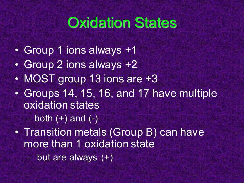Oxidation States Group 1 ions always +1 Group 2 ions always +2