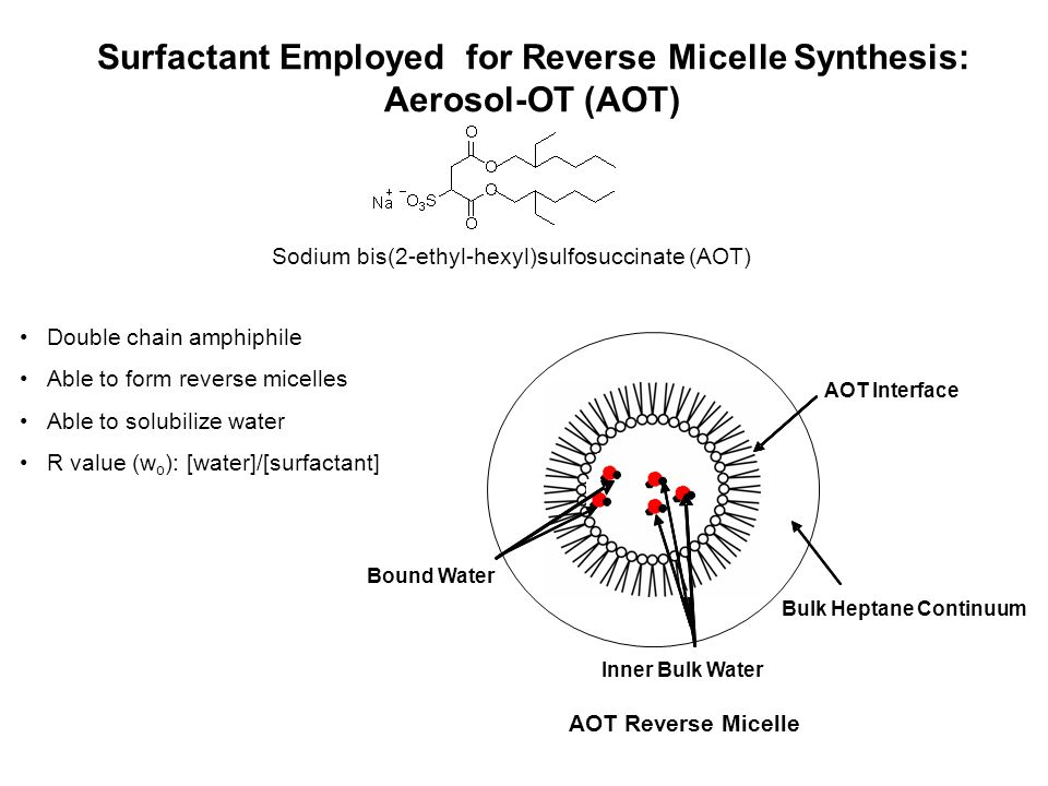 Surfactant Employed for Reverse Micelle Synthesis: Aerosol-OT (AOT)