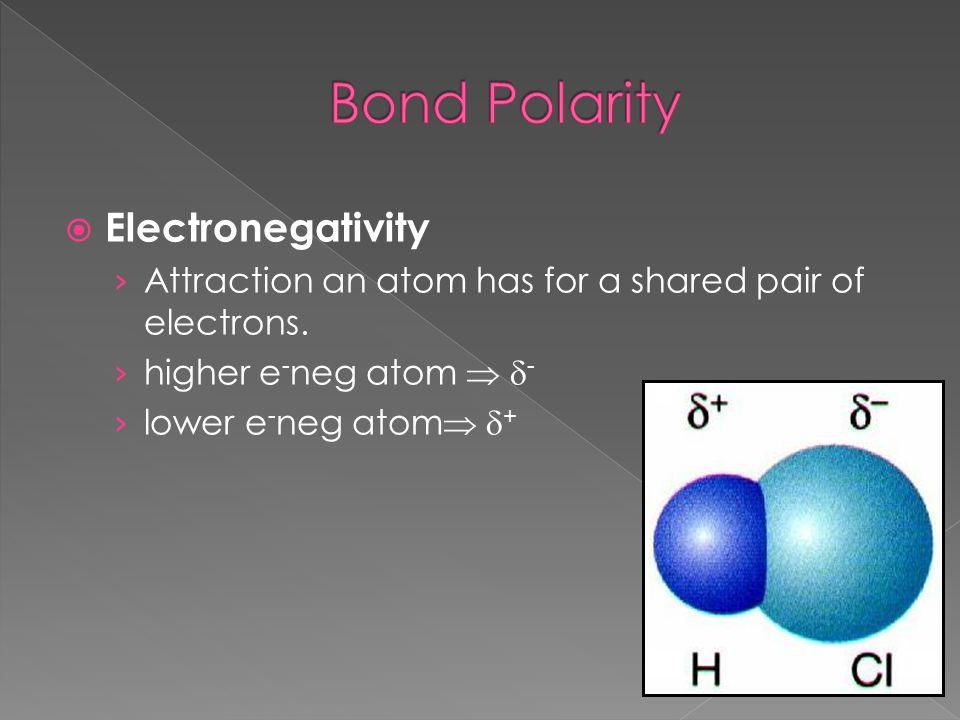 Bond Polarity Electronegativity