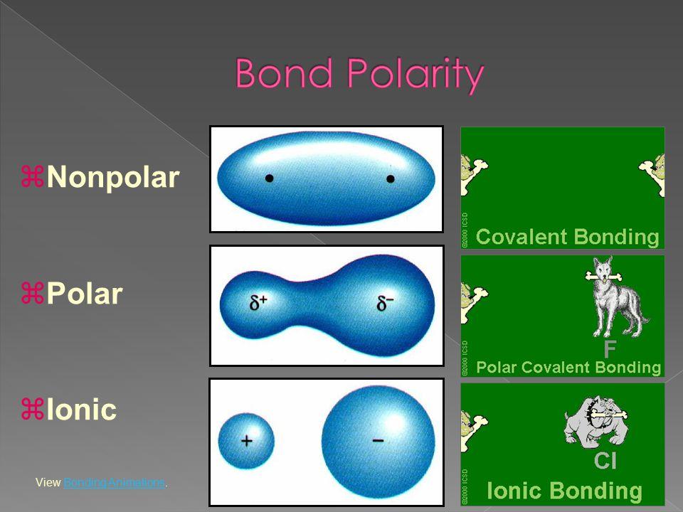 Bond Polarity Nonpolar Polar Ionic View Bonding Animations.