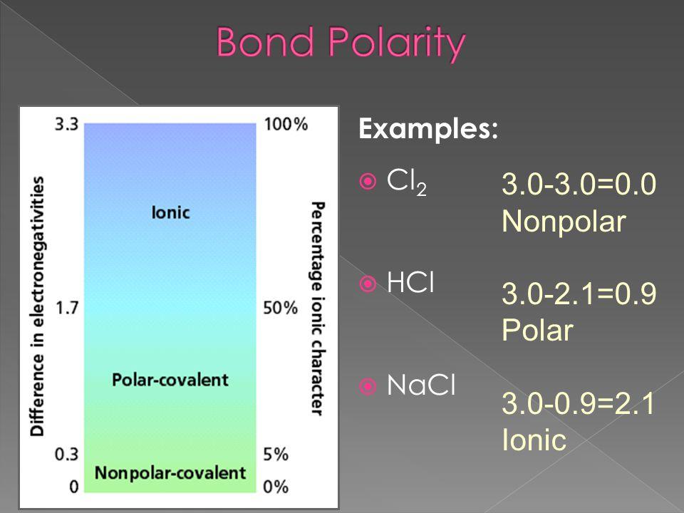 Bond Polarity 3.0-3.0=0.0 Nonpolar 3.0-2.1=0.9 Polar 3.0-0.9=2.1 Ionic