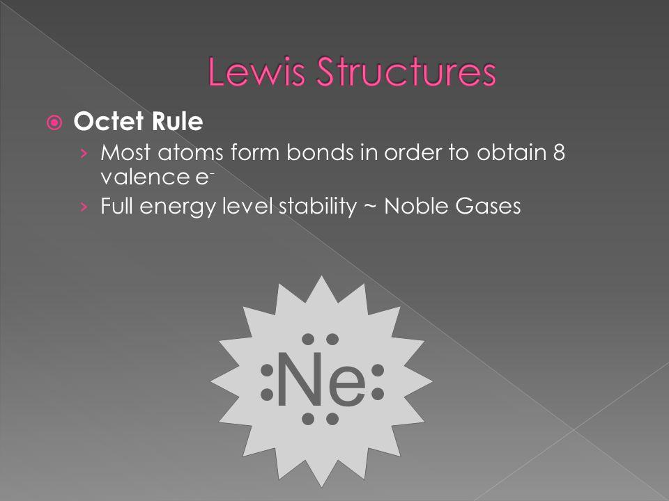 Ne Lewis Structures Octet Rule