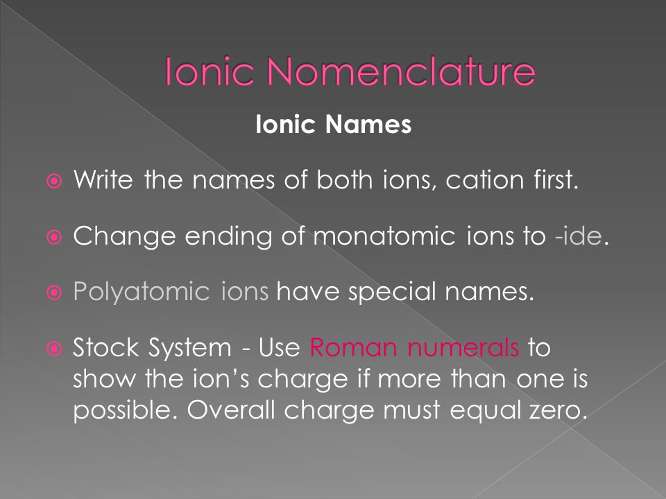 Ionic Nomenclature Ionic Names