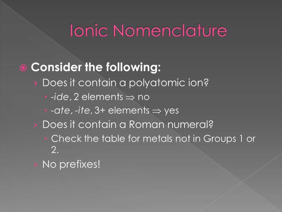 Ionic Nomenclature Consider the following: