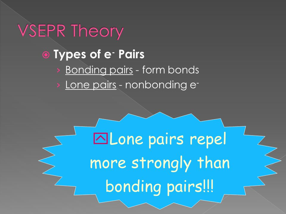Lone pairs repel more strongly than bonding pairs!!!
