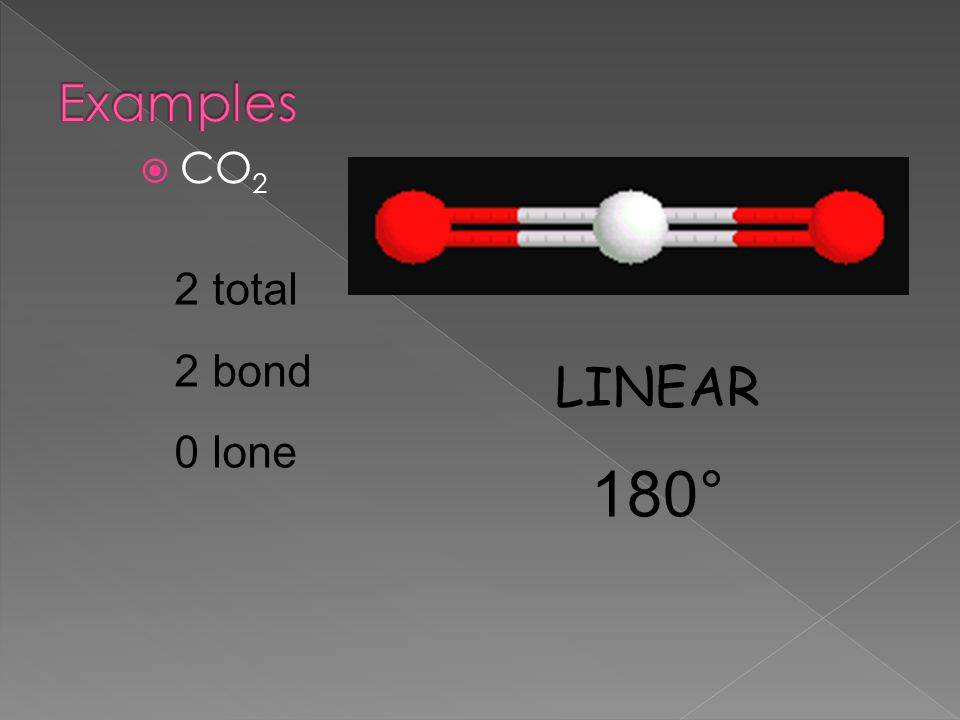 Examples CO2 2 total 2 bond 0 lone LINEAR 180°