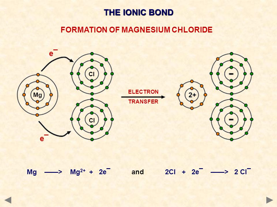 THE IONIC BOND FORMATION OF MAGNESIUM CHLORIDE e¯ e¯
