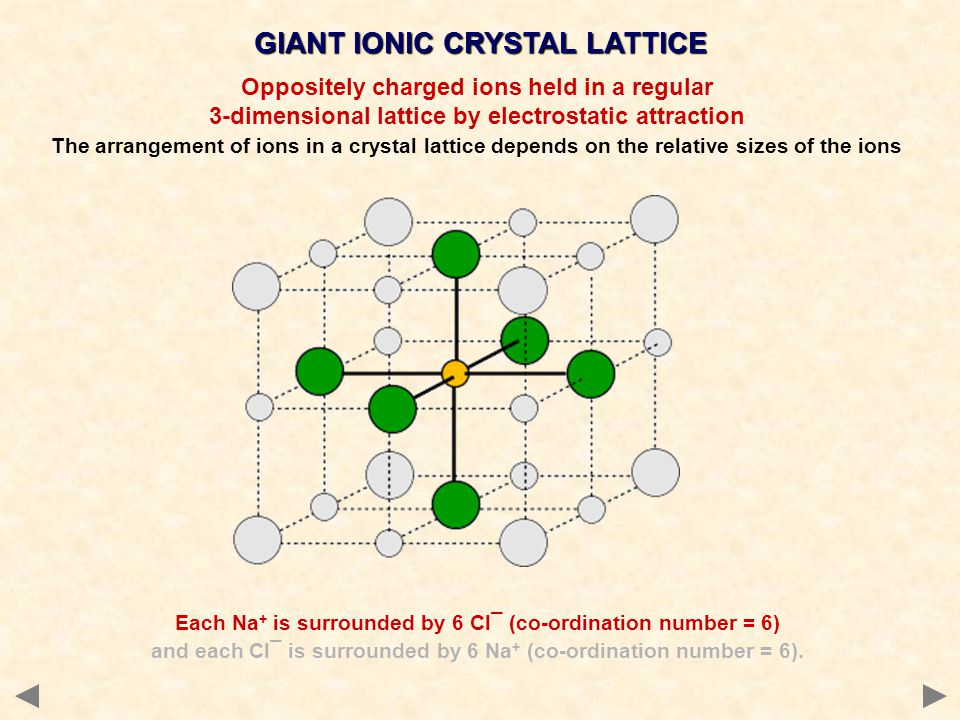 GIANT IONIC CRYSTAL LATTICE