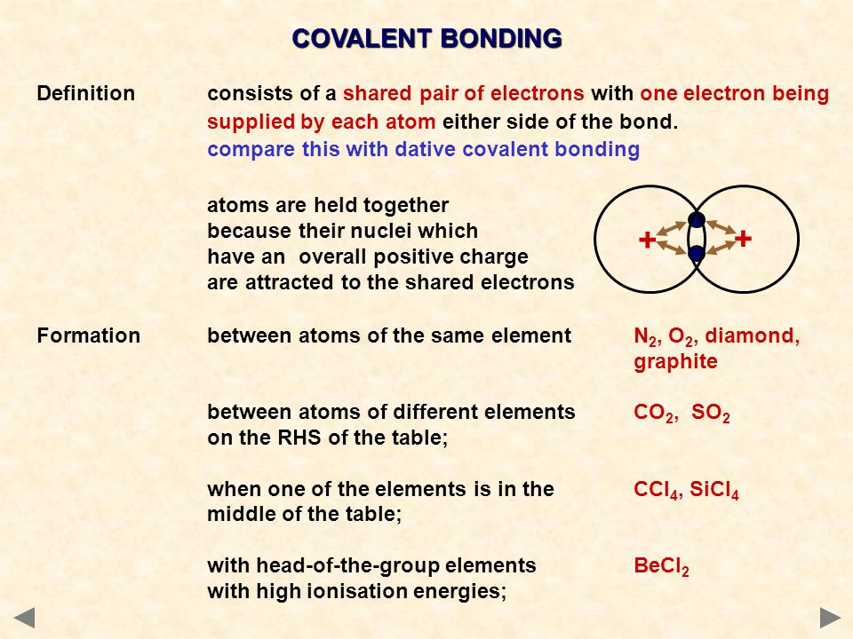 COVALENT BONDING Definition consists of a shared pair of electrons with one electron being. supplied by each atom either side of the bond.