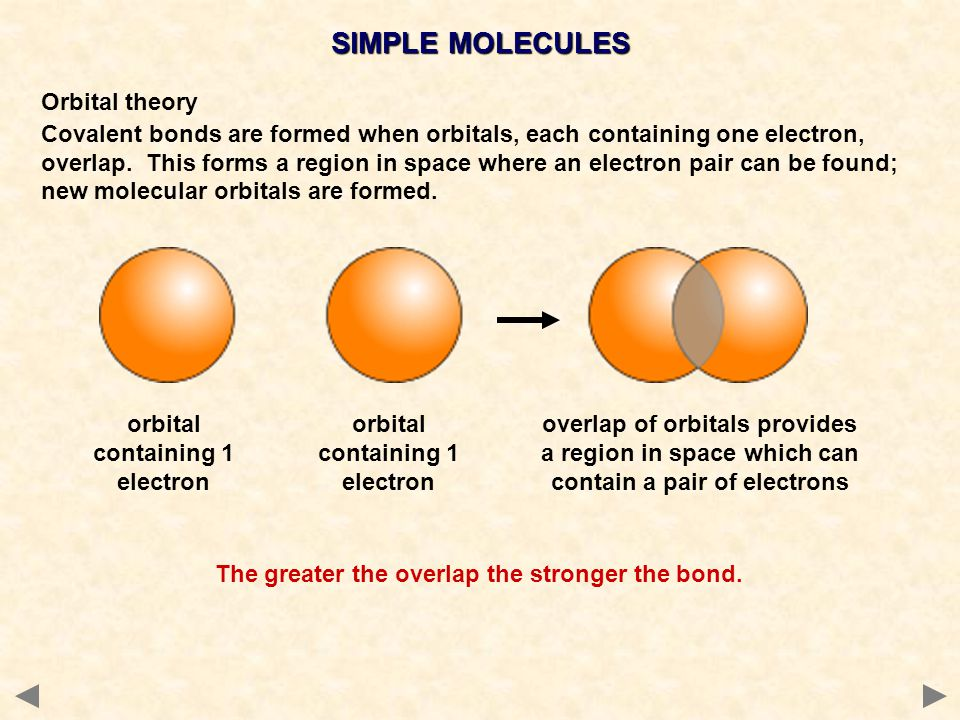 SIMPLE MOLECULES Orbital theory