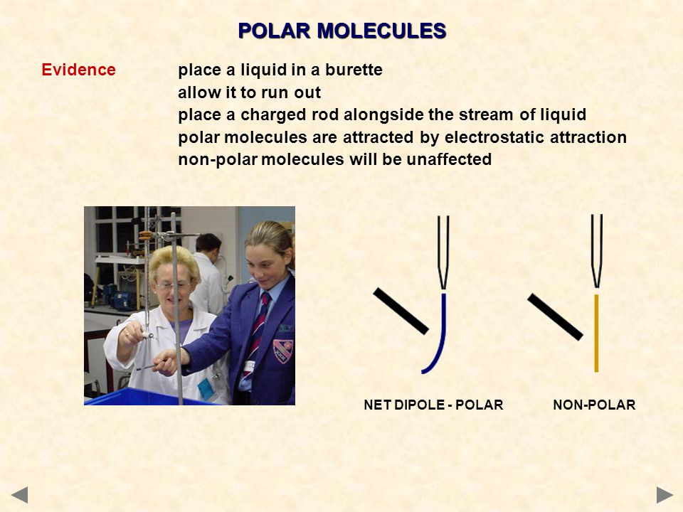POLAR MOLECULES Evidence place a liquid in a burette
