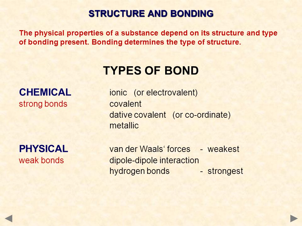 TYPES OF BOND CHEMICAL ionic (or electrovalent)