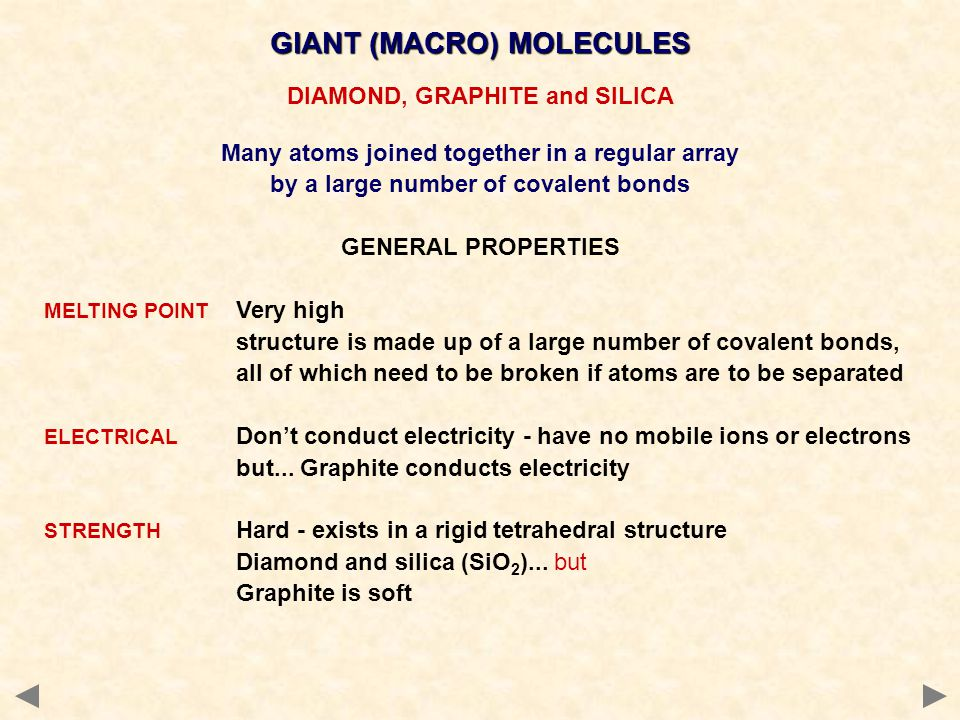 GIANT (MACRO) MOLECULES