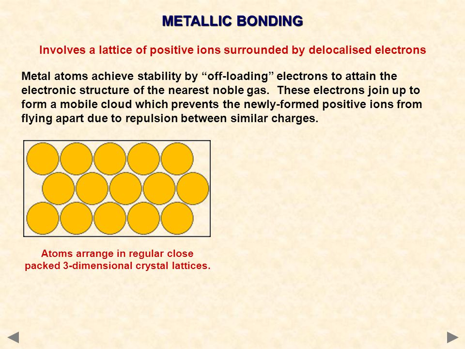 Atoms arrange in regular close packed 3-dimensional crystal lattices.