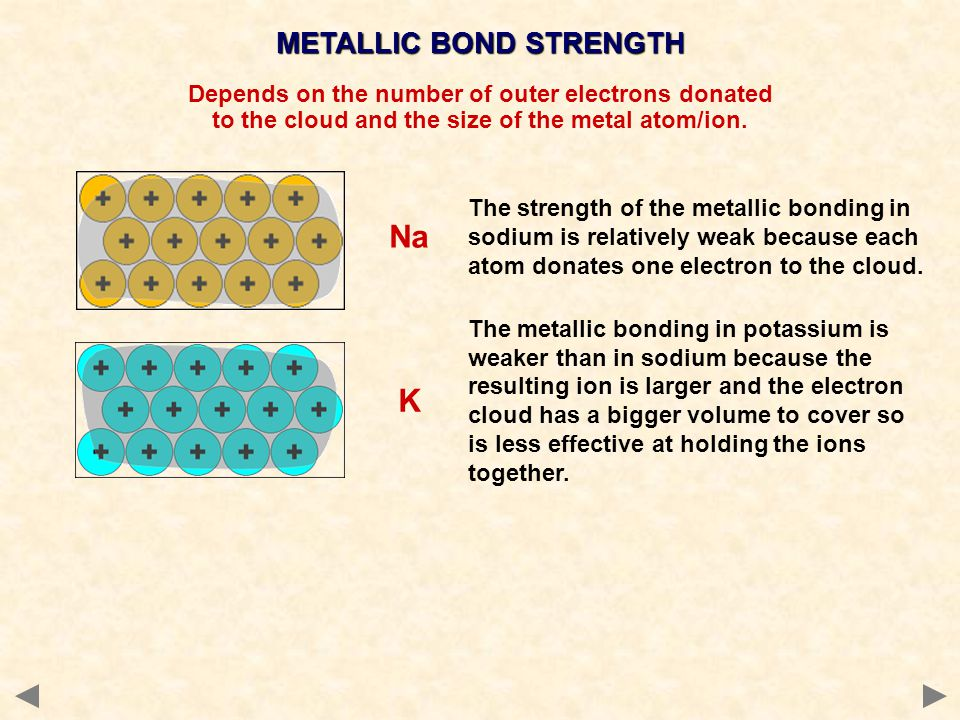 Na K METALLIC BOND STRENGTH
