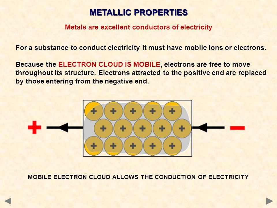METALLIC PROPERTIES Metals are excellent conductors of electricity