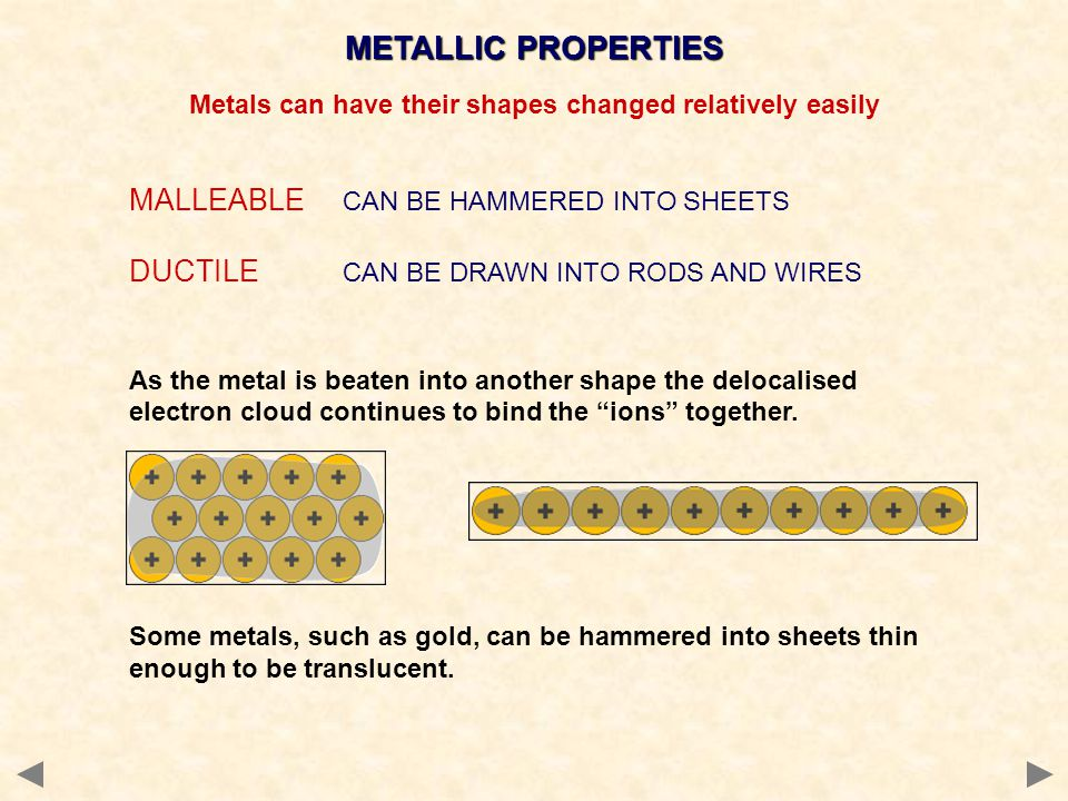 Metals can have their shapes changed relatively easily