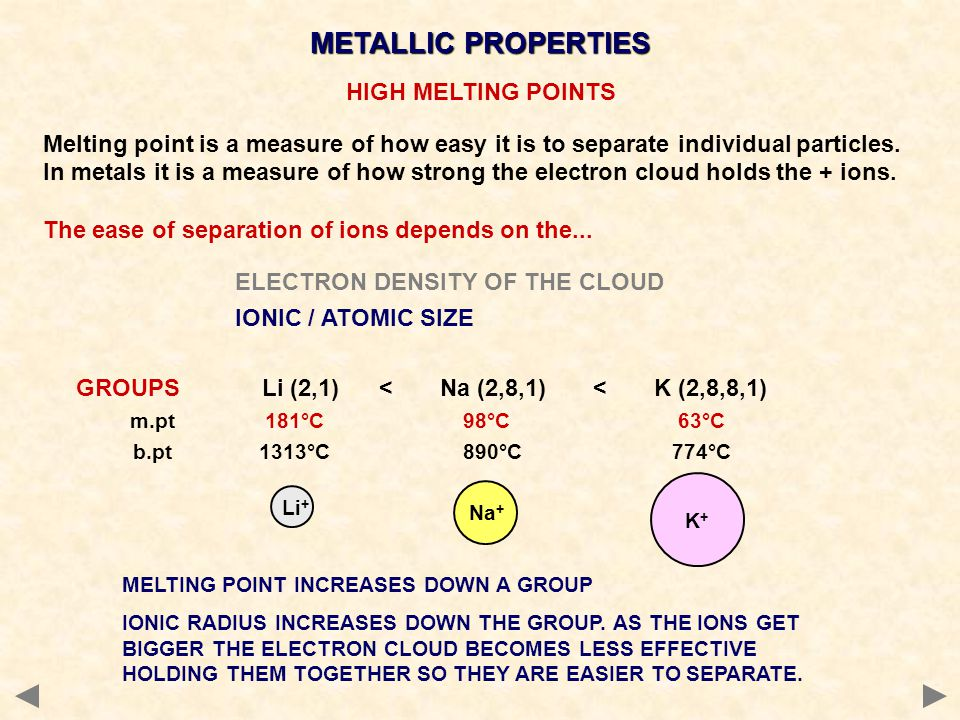 METALLIC PROPERTIES HIGH MELTING POINTS