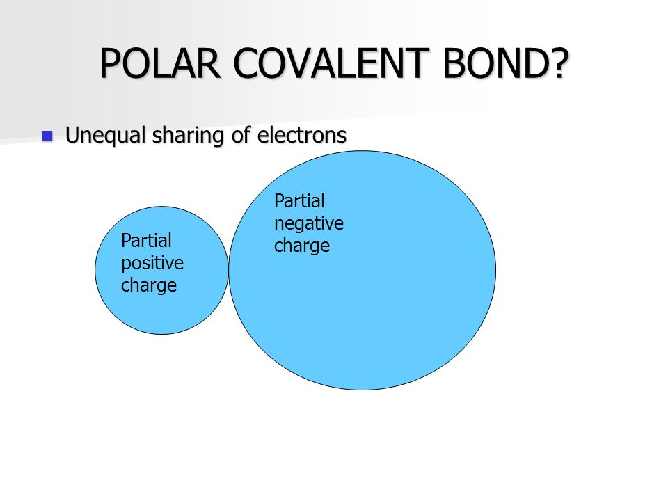 POLAR COVALENT BOND Unequal sharing of electrons Partial negative