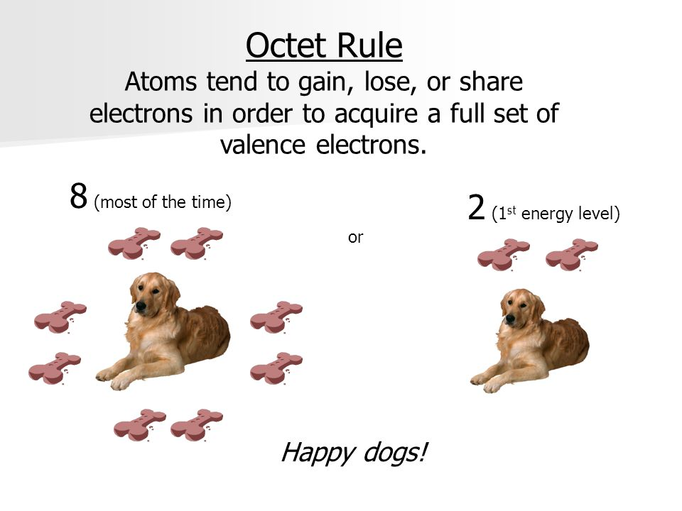 Octet Rule 8 (most of the time) 2 (1st energy level)