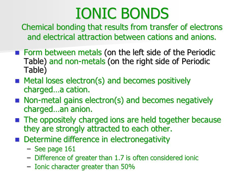 IONIC BONDS Chemical bonding that results from transfer of electrons and electrical attraction between cations and anions.