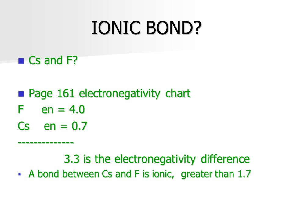 IONIC BOND Cs and F Page 161 electronegativity chart F en = 4.0