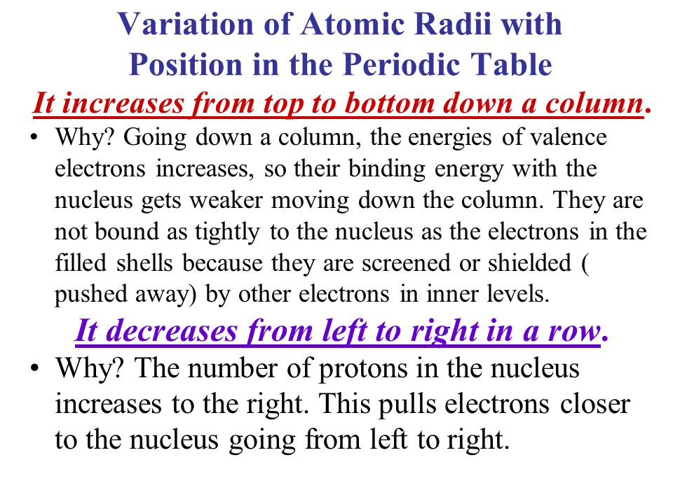 Variation of Atomic Radii with Position in the Periodic Table
